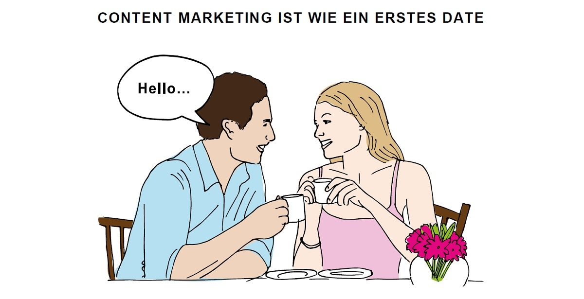 date-content marketing